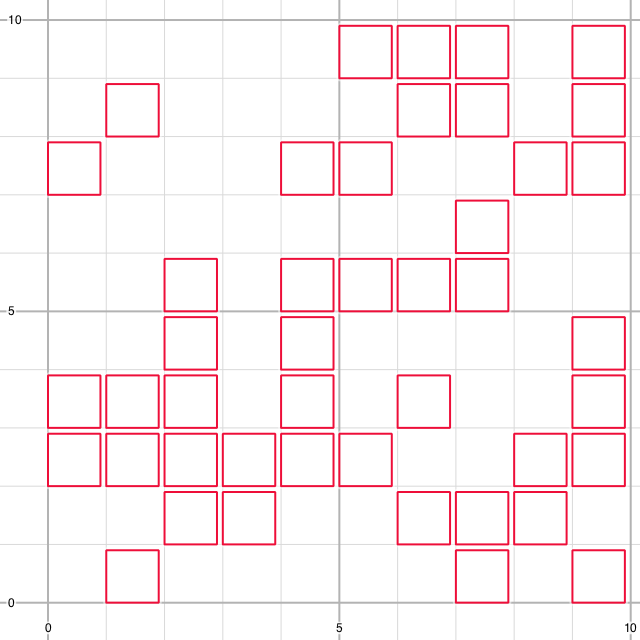 [jvqplot demo with squares]