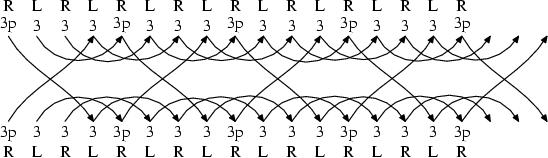 [3p333|3p333]
